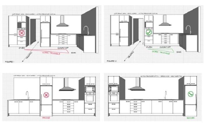 Nguyên tắcthiết kế phòng bếp đẹp - hình 03