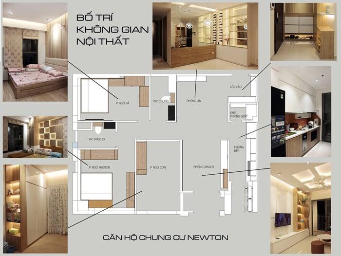 thiet-ke-thi-cong-noi-that-can-ho-newton-residence-tai-tphcm
