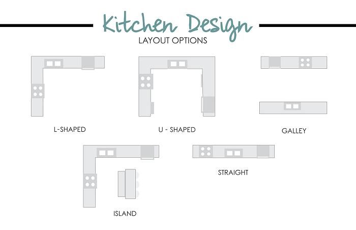 Sự phát triển trong nội thất nhà bếp hiện đại - Hình 03