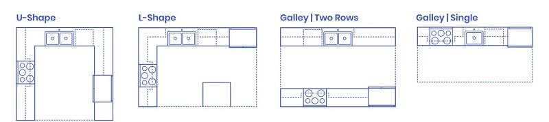 Thiết kế nội thất bếp theo các dáng thông dụng